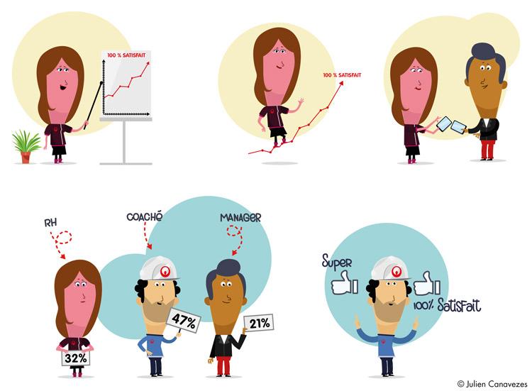 illustration sur la formation professionnelle