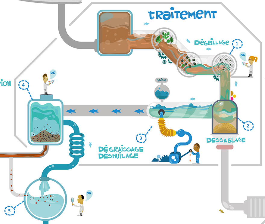 Water treatment drawing