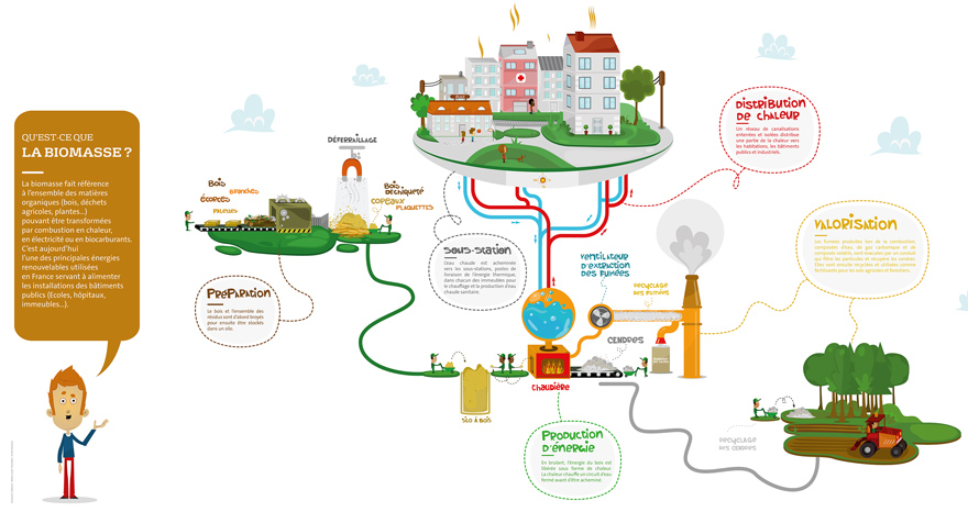 biomass illustration