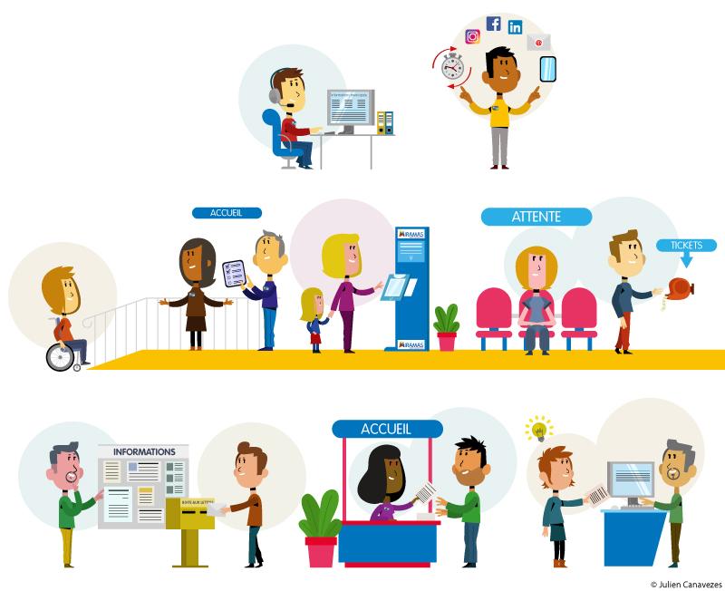 illustration de personnage en entreprise au travail
