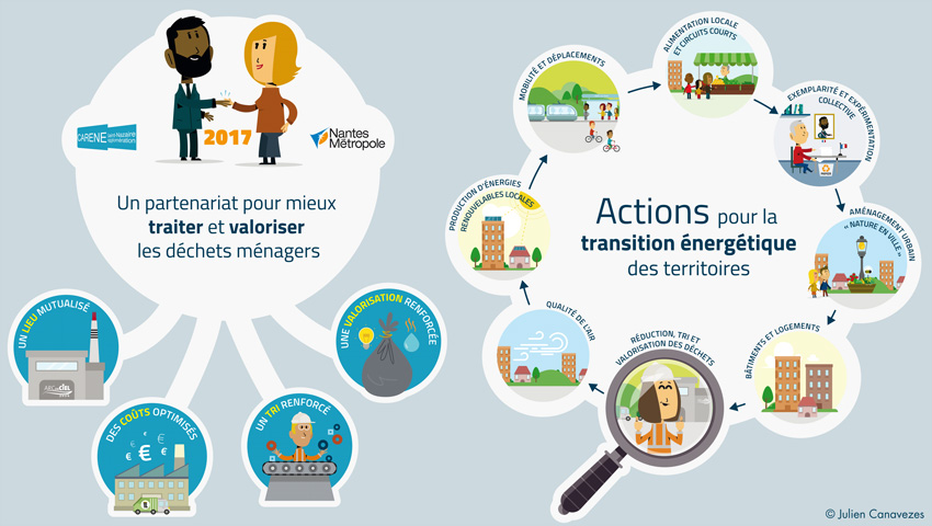 energy transition illustration