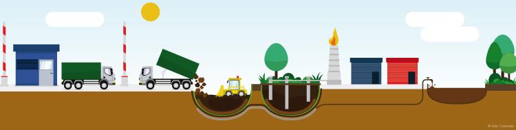 schéma valorisation biogaz