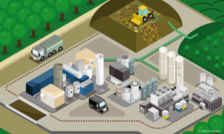 usine isométrie recyclage