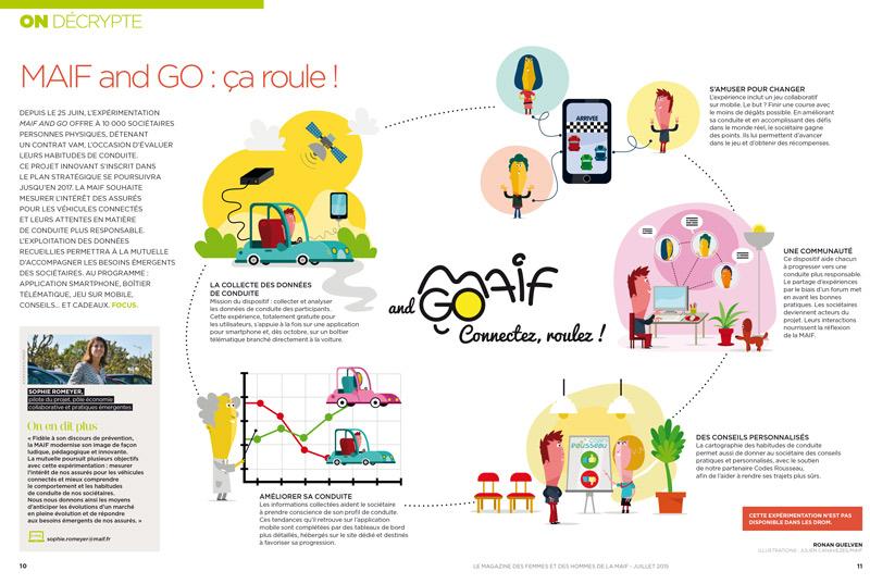 illustrateur de personnage et d'infographie