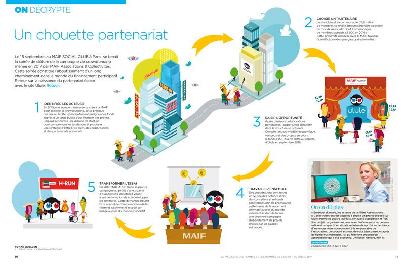 Illustration pour de la communication et la presse