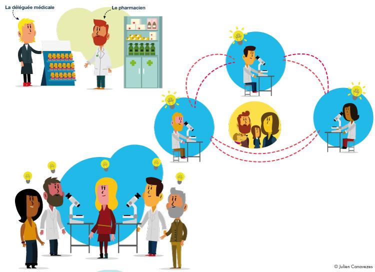 illustration recherche médicale
