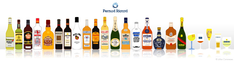 bouteilles Pernod Ricard application.