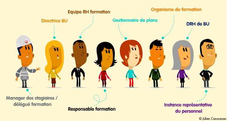 personnages vectoriel pour la communication