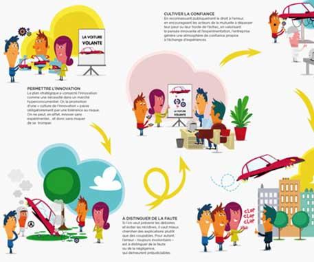 Illustration magazine : saynète personnages