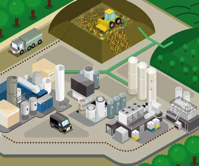 Recycling plant, map and house using isometric design